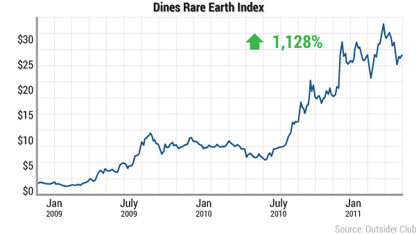 tdl-currency-crisis-rare-earth