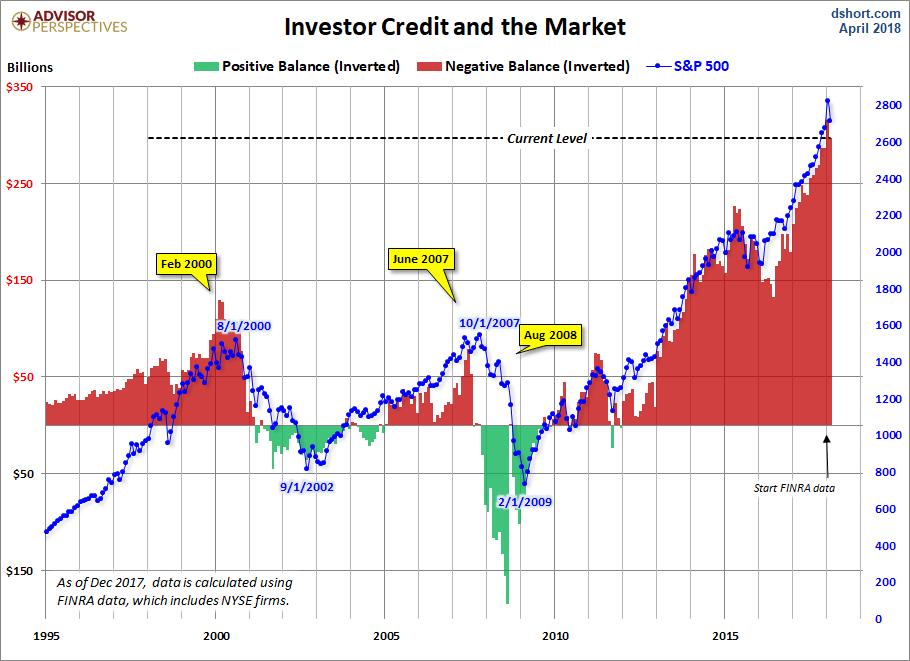s p 500 analysis etf trading message board investorshub