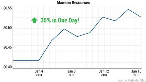 jmm-zinc-mawson