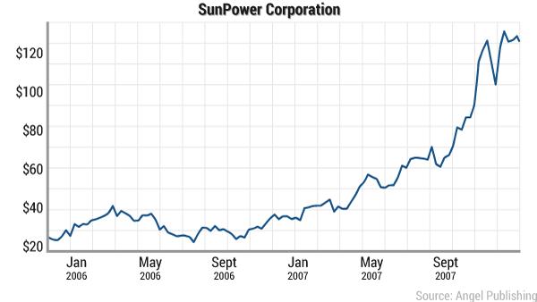 gcs-opioid-sunpower
