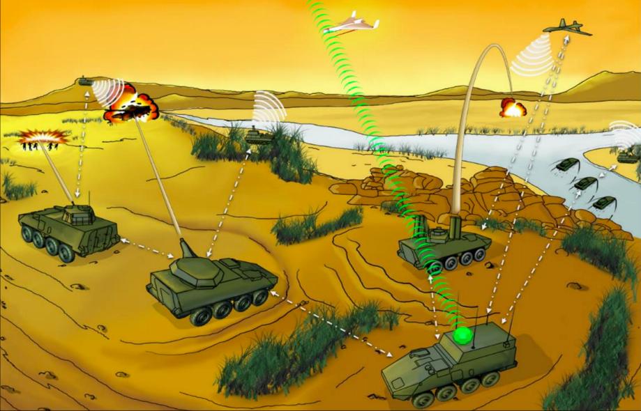 Drone Interoperability Concept