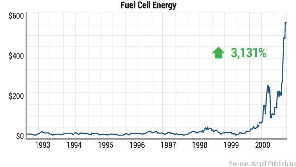ol-hydrogen-fuelcell