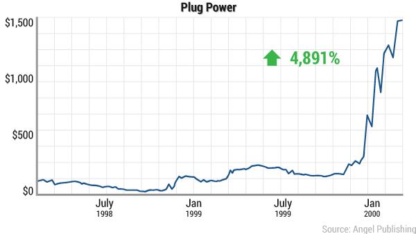 ol-hydrogen-plugpower