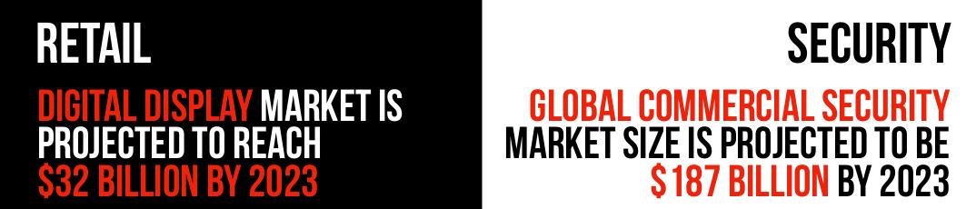 VSBLTY Markets