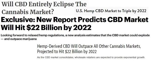CBD Headlines