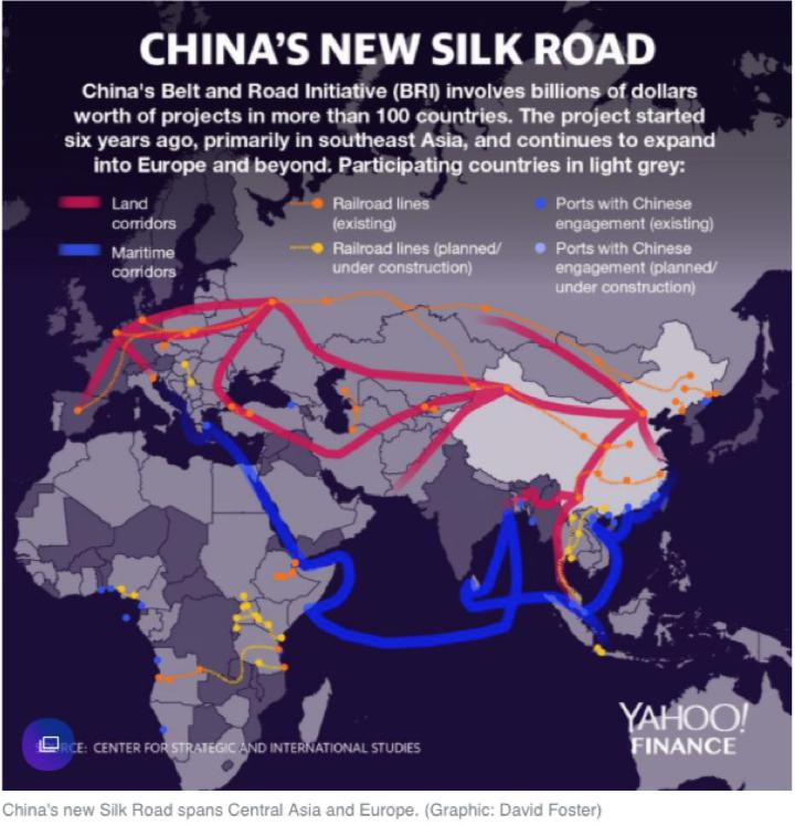 china new silk road