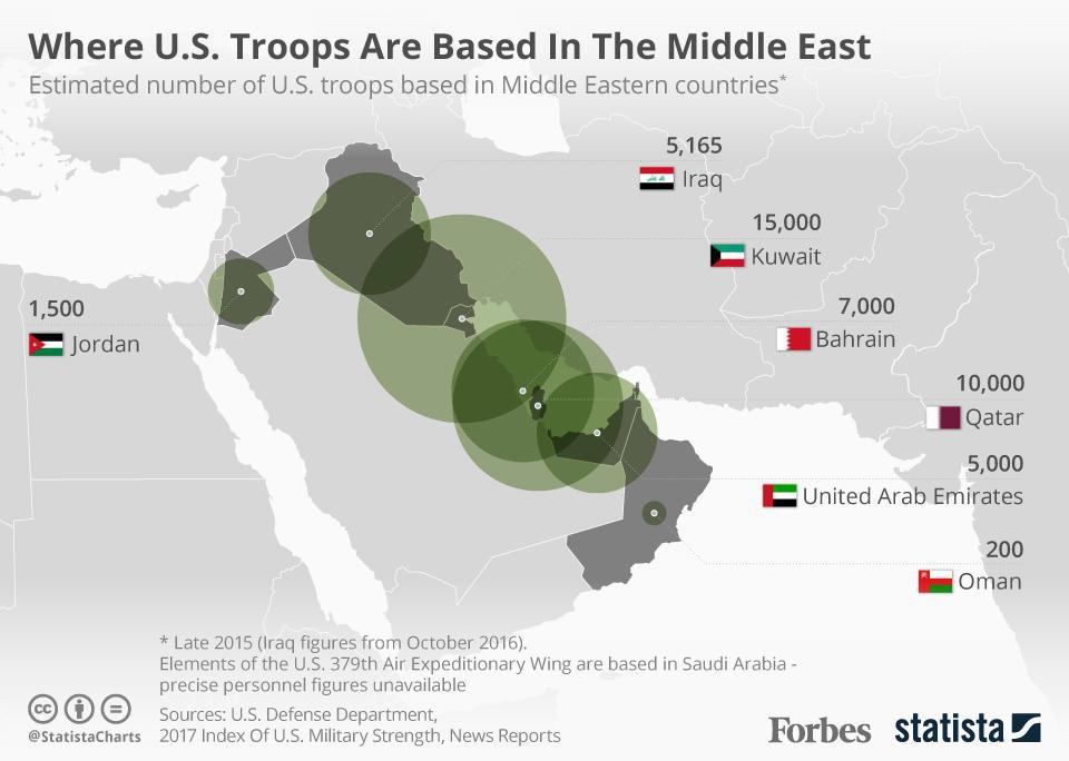 US Mideast Troops