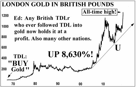 tdl gold british pound