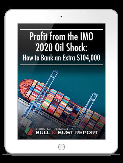 bbr profit imo report