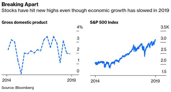 economy market disconnect 19nov19