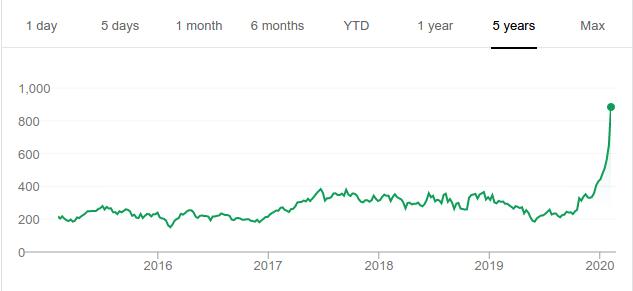 Tesla Stock Surge 1-20
