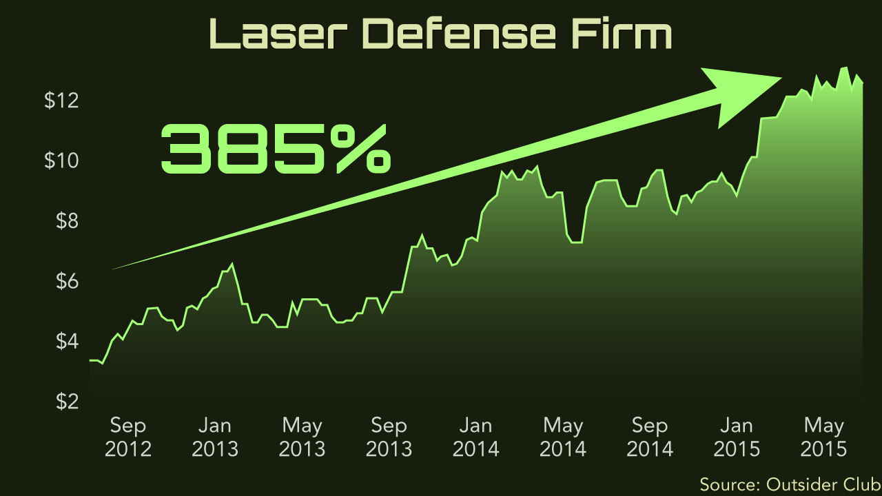 tww laser firm