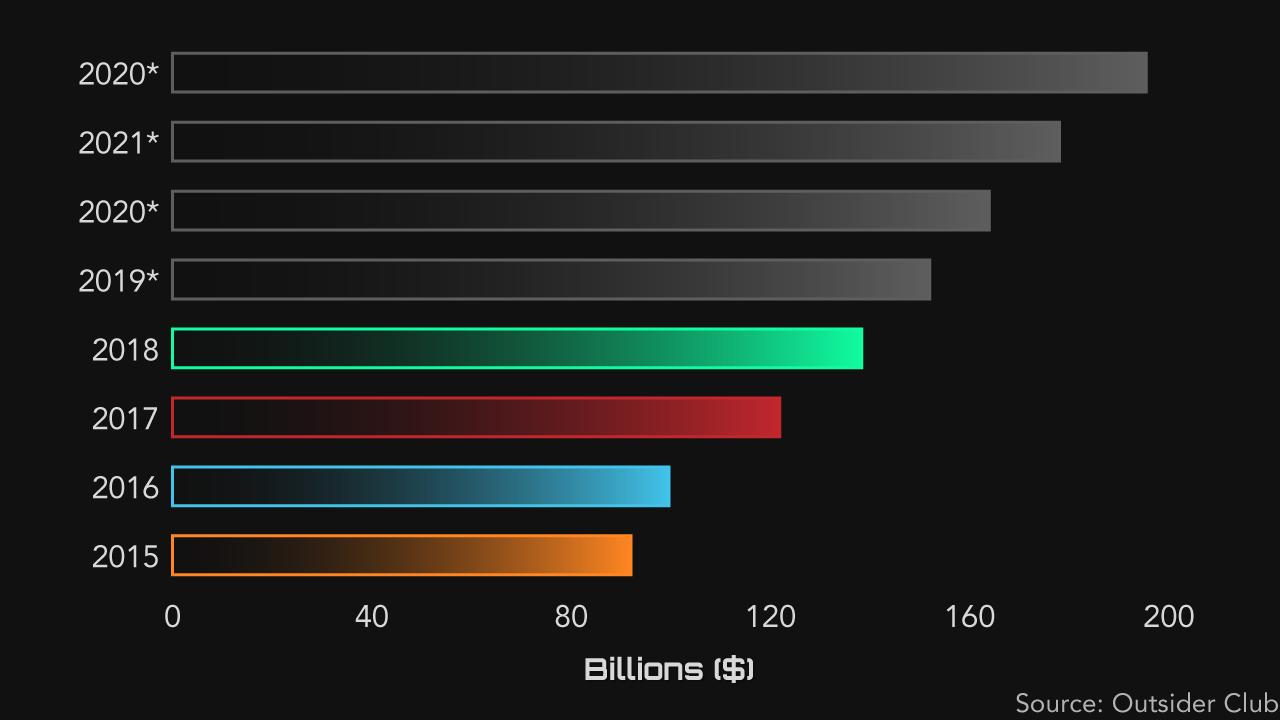 tcn esports billions
