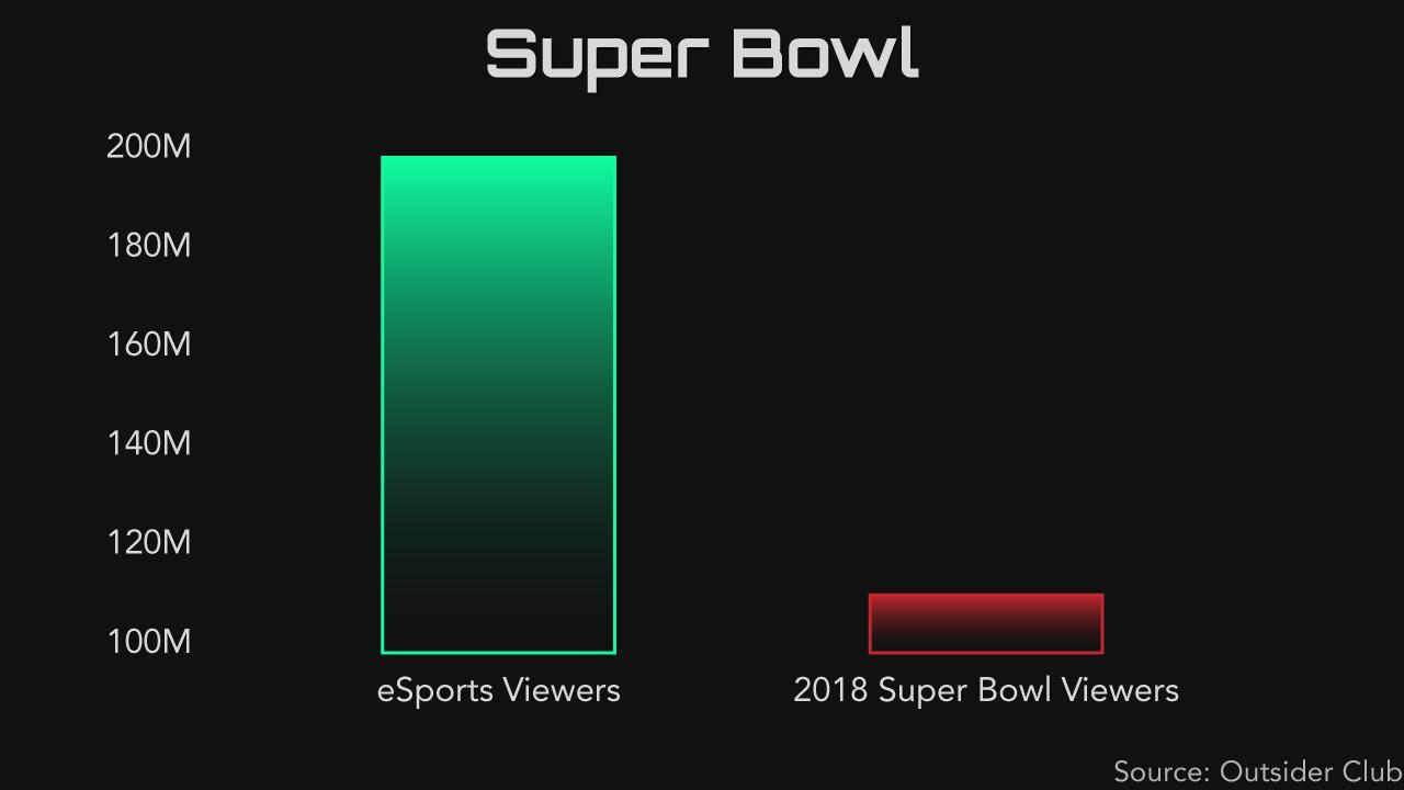 tcn esports superbowl