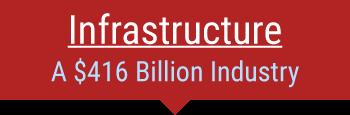 ei rare subheads infrastructure