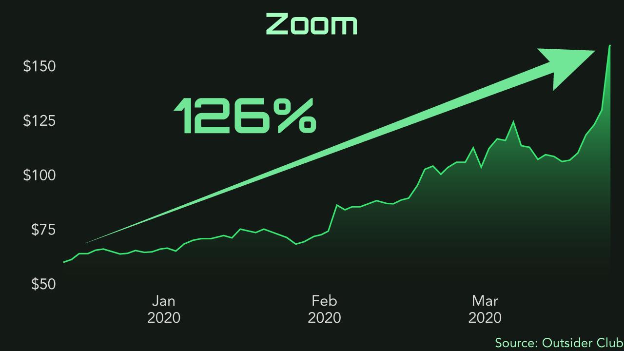 tt launch zoom
