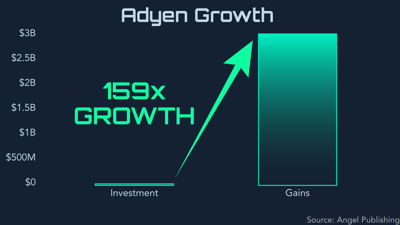 msv launch adyen