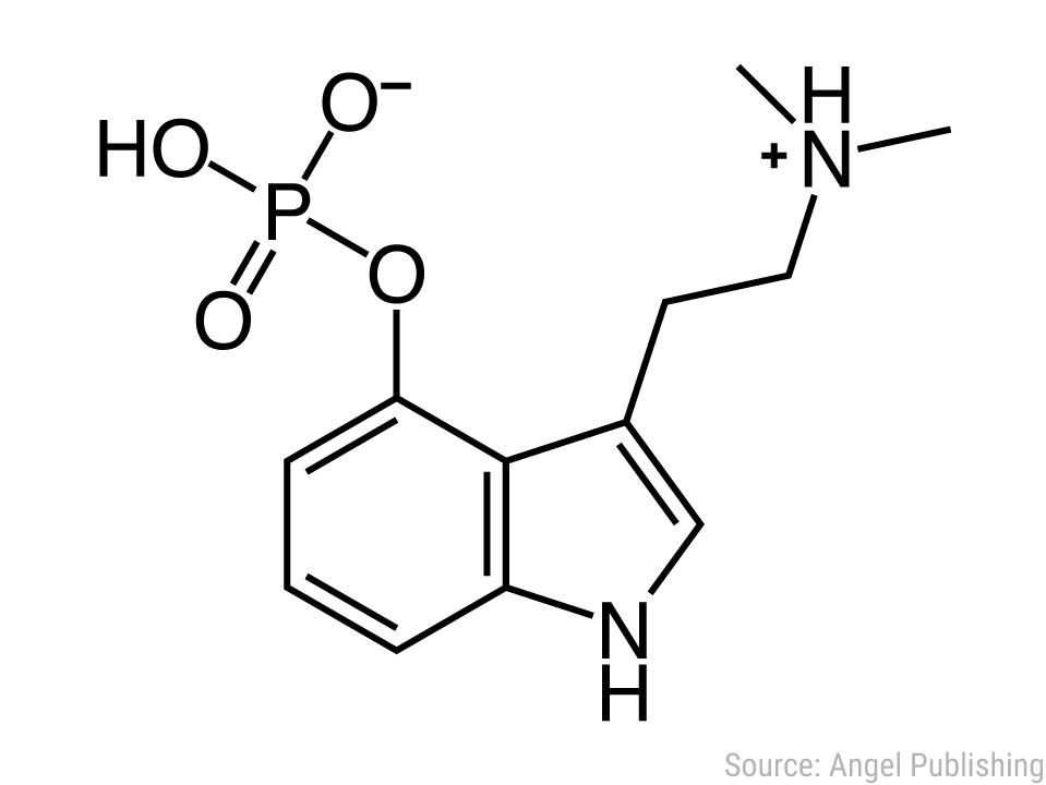 gcs miracle molecule