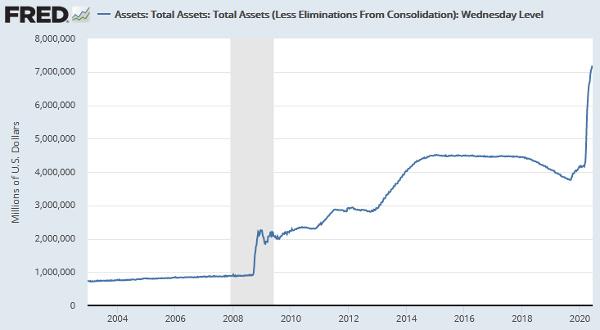 fed balance sheet 16june20