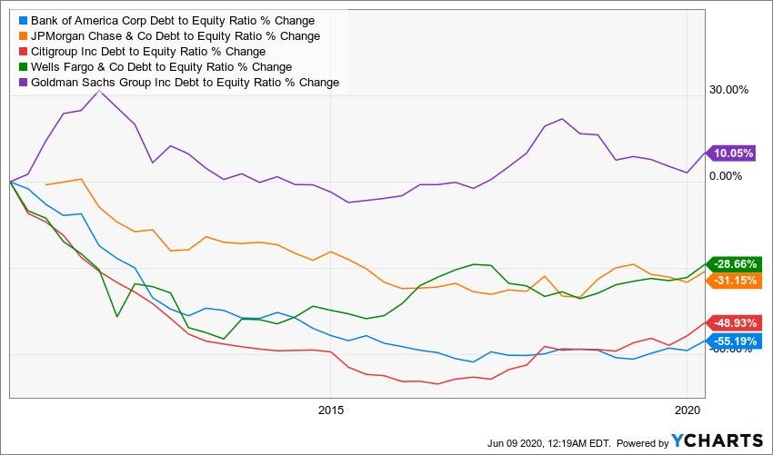 bank dividends, share buybacks, banks