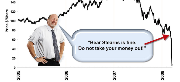 Want Proof We're in a Stock Bubble?