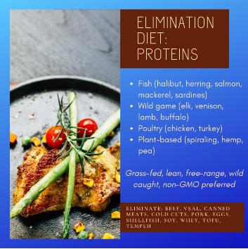 Elimination Diet Proteins