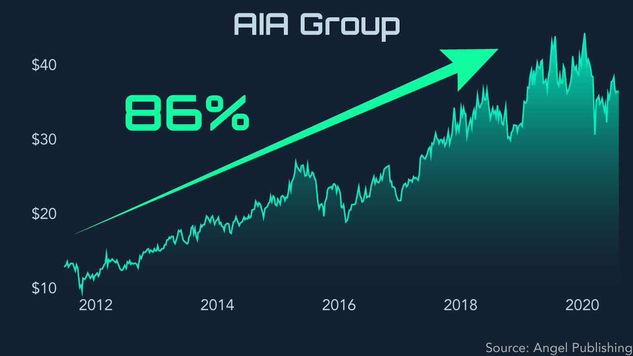 ipo afterglow aia