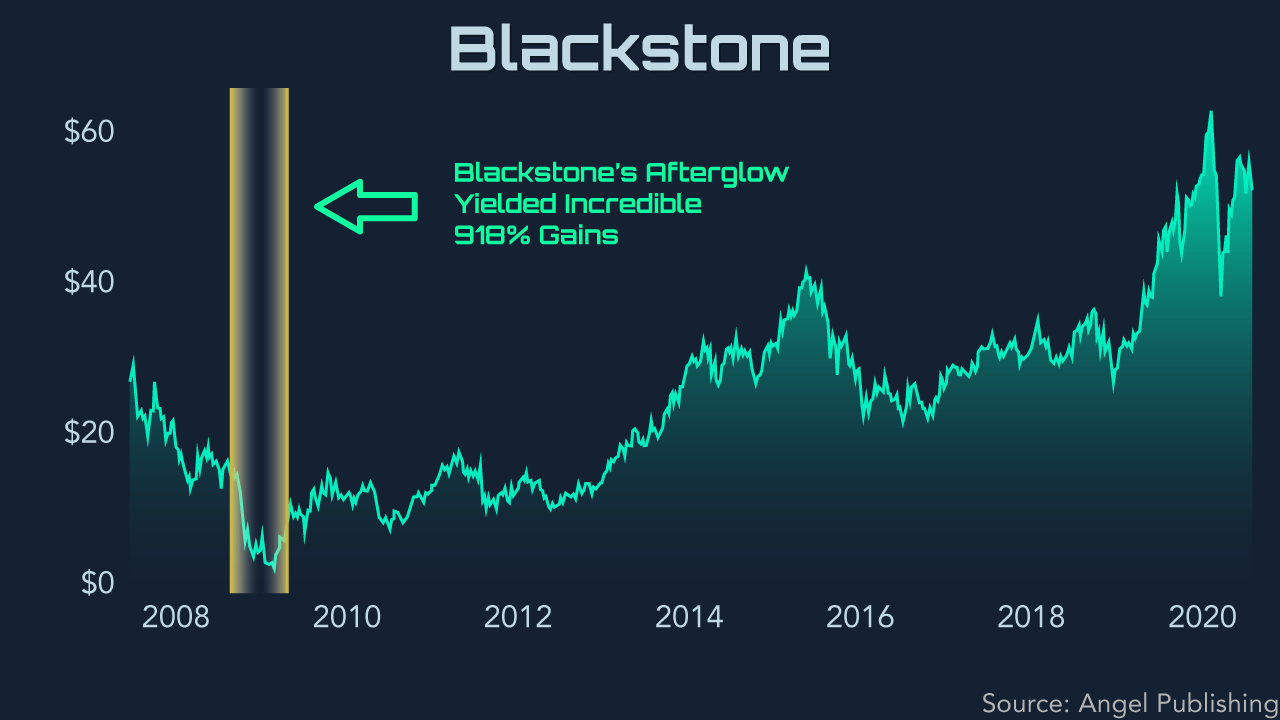 ipo afterglow blackstone2