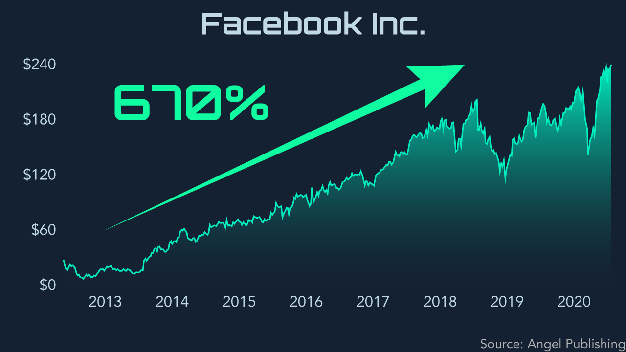 ipo afterglow facebook