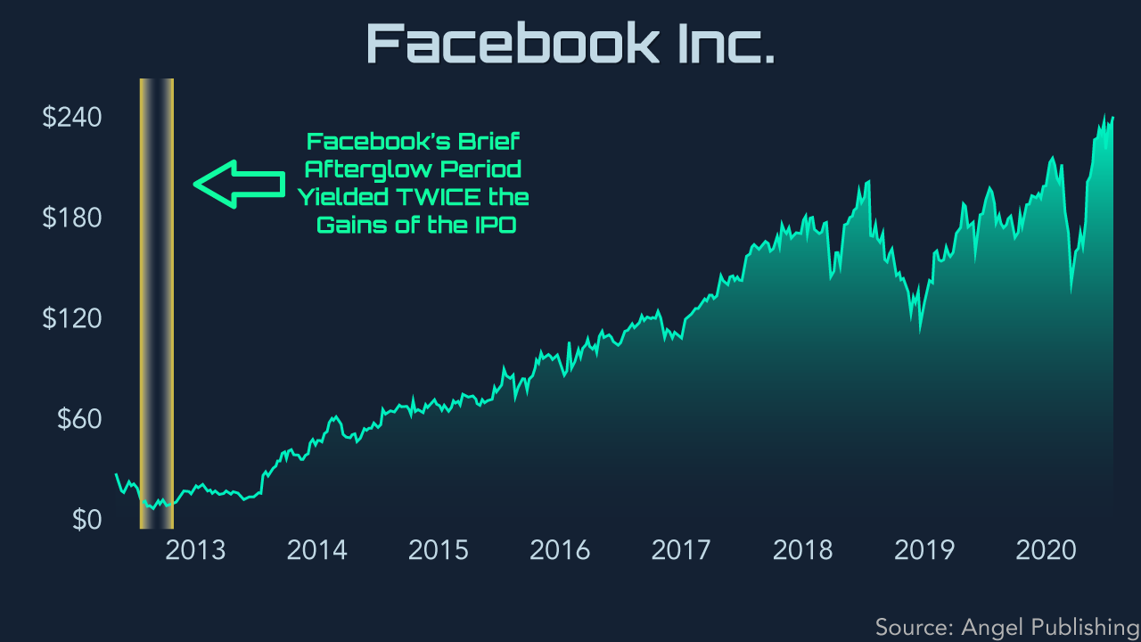 ipo afterglow facebook2
