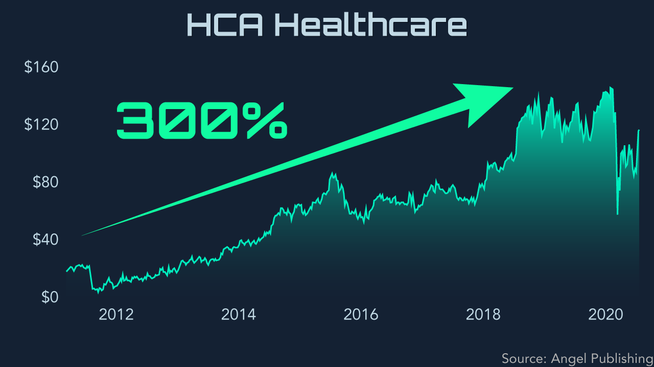 ipo afterglow hca
