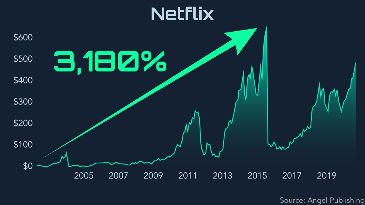 ipo afterglow netflix