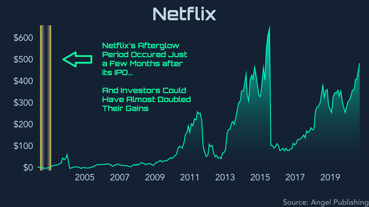 ipo afterglow netflix2