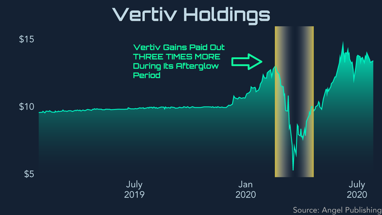 ipo afterglow vertiv2