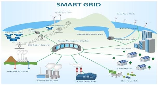 5g smart grid