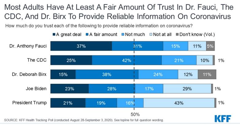 Public COVID Trust