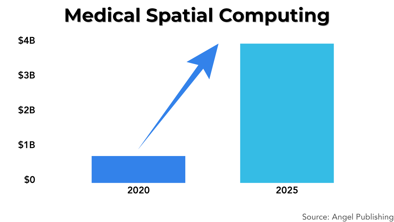bbr spatial medical