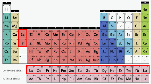 ree periodic table