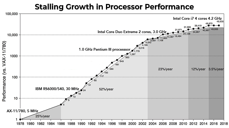 tcn godchip microprocessor