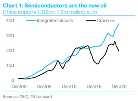 semiconductors new oil