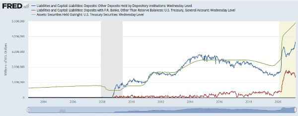 fed qe and balance sheet 16 mar 21