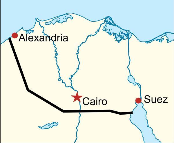 SUMED pipeline