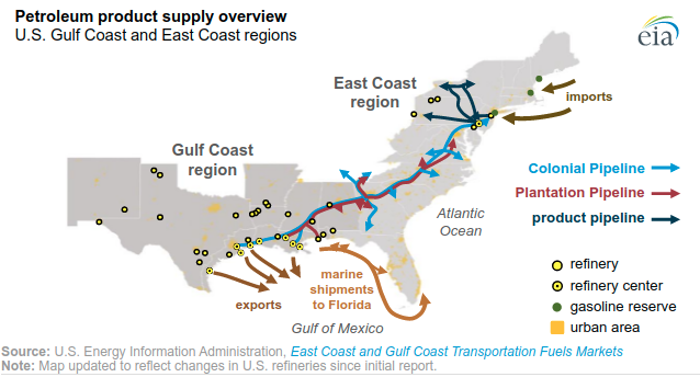 image colonial pipeline