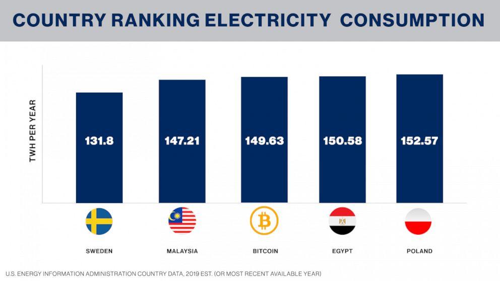 bitcoin country rank
