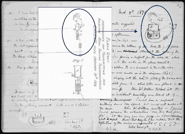 bell patent