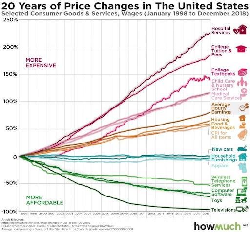oc editorial 9/27/21 chart